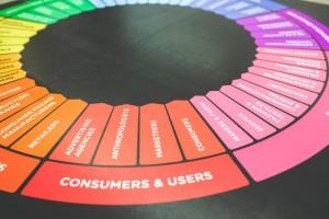 שיווק ומכירות לעסקים באינטרנט